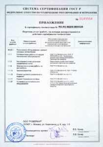 Сертификат соответствия автосервиса Роверкар